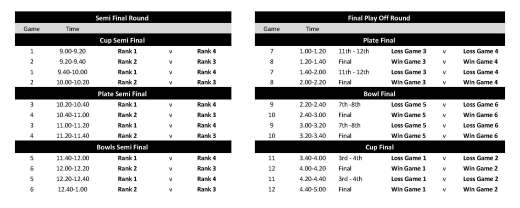 GCC Sixes Schedule - Saturday